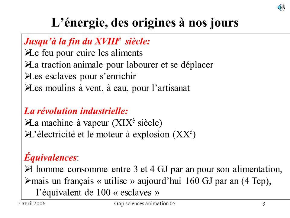 L'énergie, des origines à nos jours
