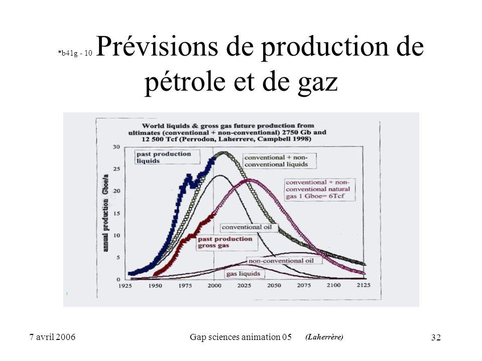 *b41g - 10 Prévisions de production de pétrole et de gaz