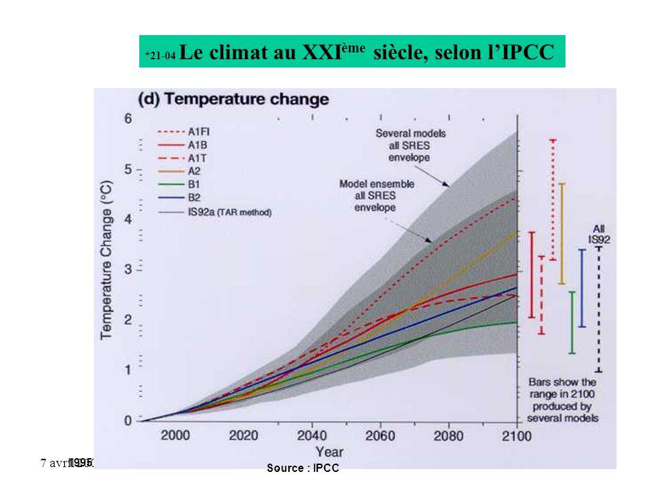 *21-04 Le climat au XXIème siècle, selon l'IPCC