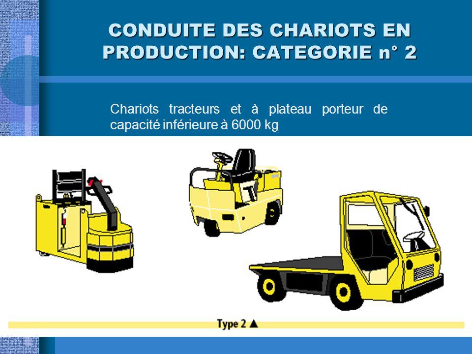CONDUITE DES CHARIOTS EN PRODUCTION: CATEGORIE n° 2