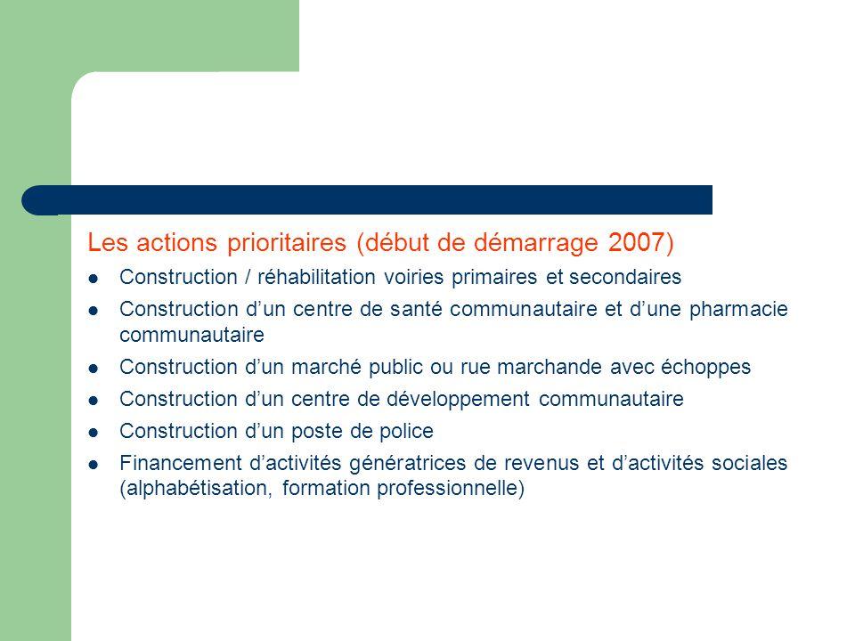 Les actions prioritaires (début de démarrage 2007)