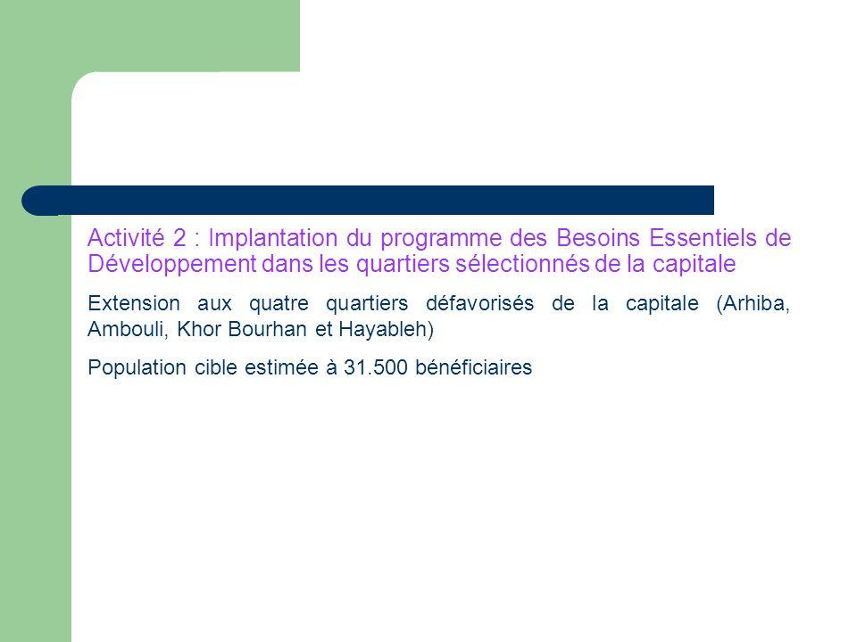 Activité 2 : Implantation du programme des Besoins Essentiels de Développement dans les quartiers sélectionnés de la capitale