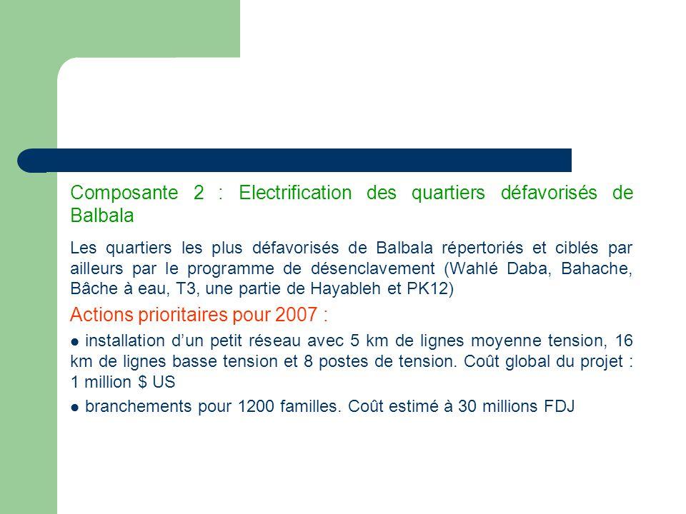 Composante 2 : Electrification des quartiers défavorisés de Balbala