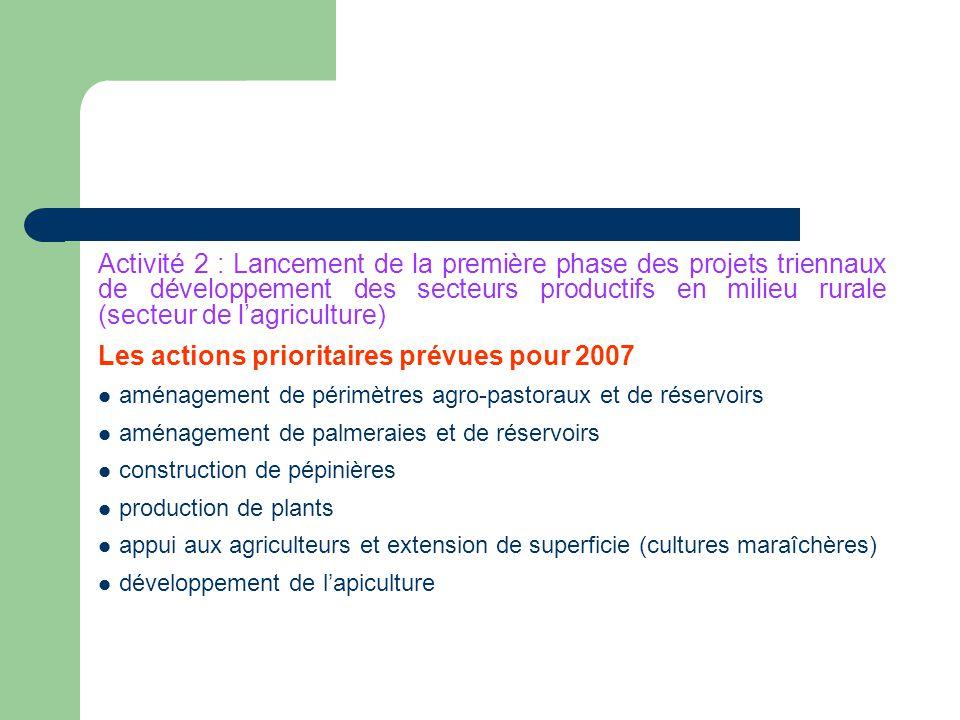 Les actions prioritaires prévues pour 2007