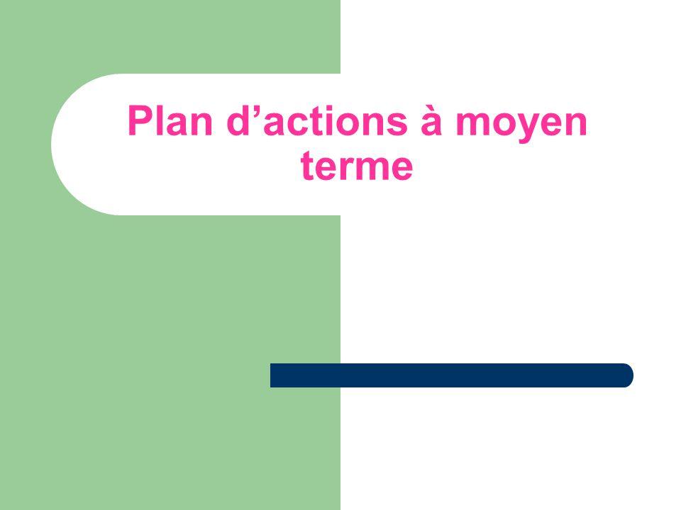 Plan d'actions à moyen terme