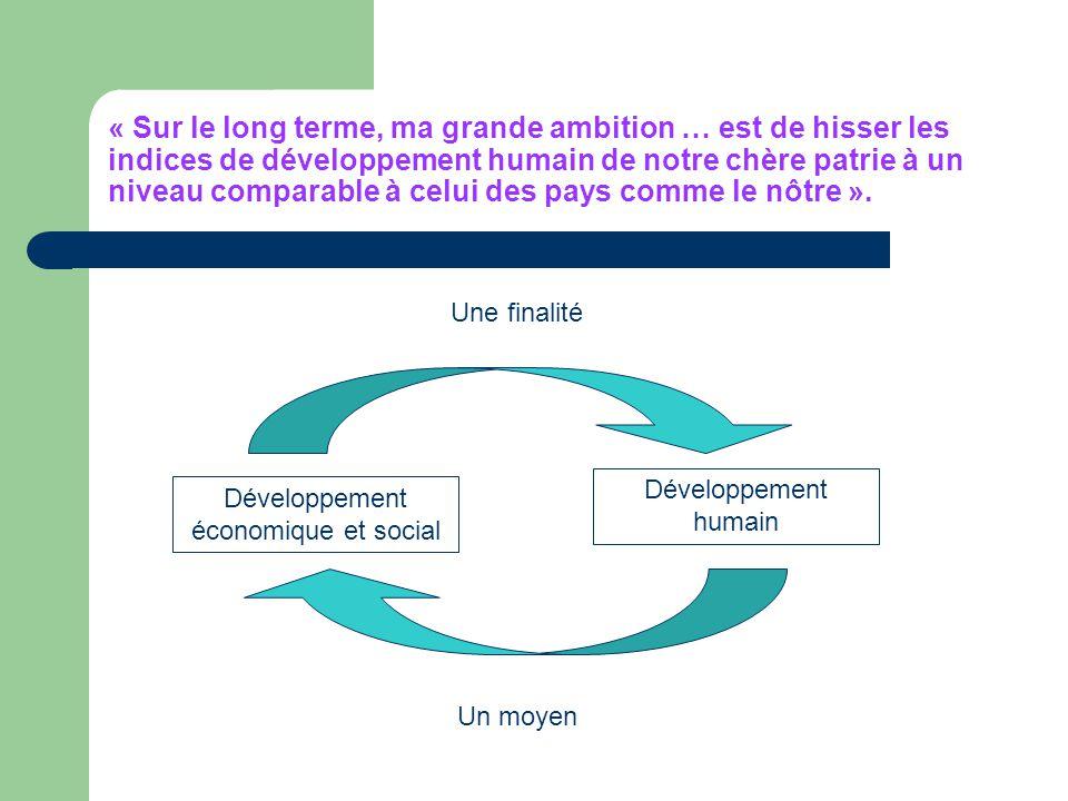 Développement économique et social