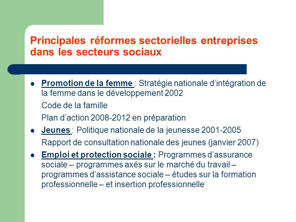 Principales réformes sectorielles entreprises dans les secteurs sociaux