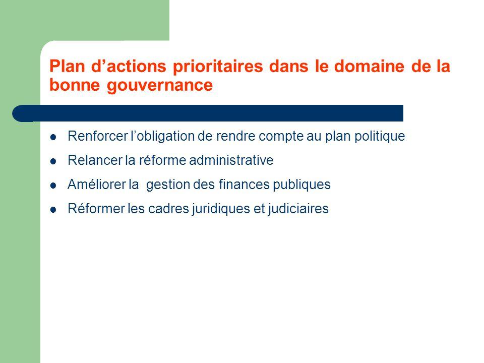 Plan d'actions prioritaires dans le domaine de la bonne gouvernance
