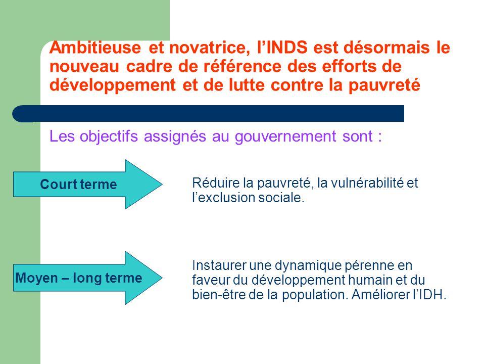 Ambitieuse et novatrice, l'INDS est désormais le nouveau cadre de référence des efforts de développement et de lutte contre la pauvreté