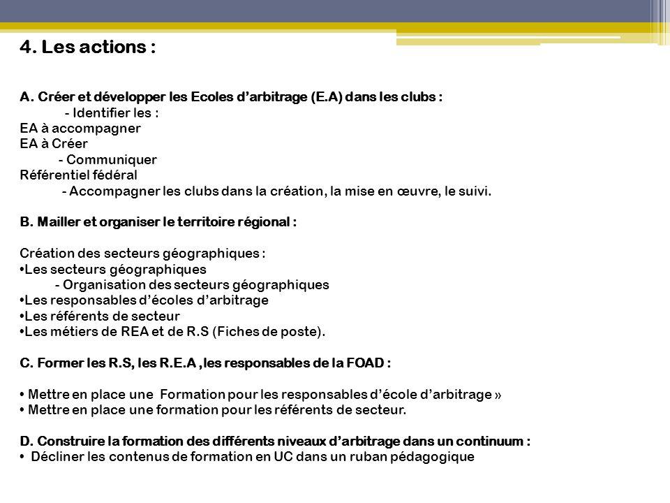 4. Les actions : A. Créer et développer les Ecoles d'arbitrage (E.A) dans les clubs : - Identifier les :