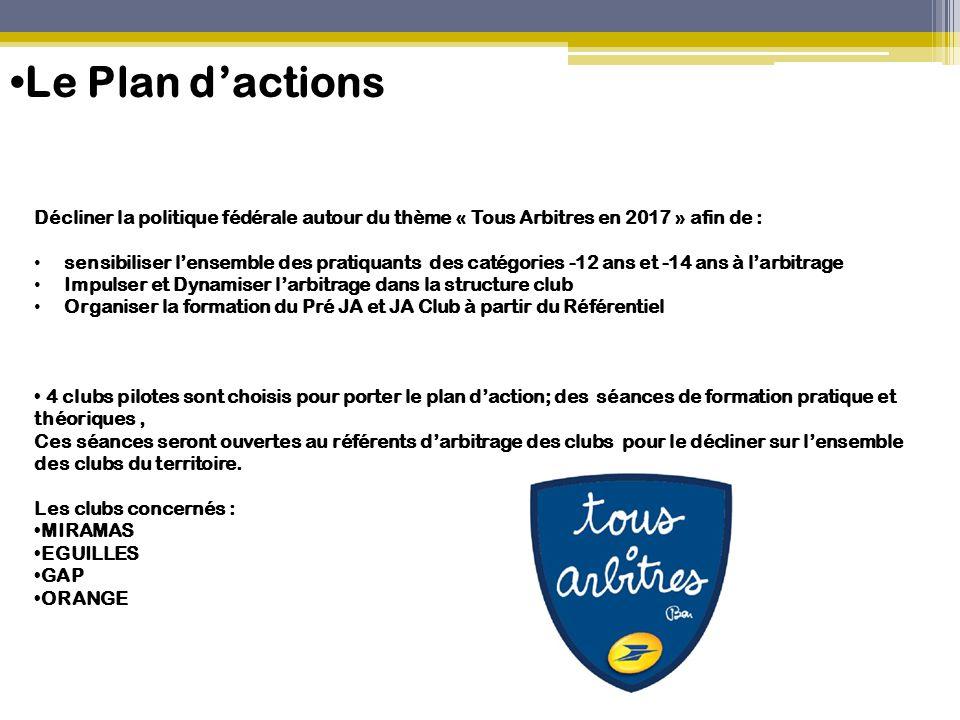 Le Plan d'actions Décliner la politique fédérale autour du thème « Tous Arbitres en 2017 » afin de :