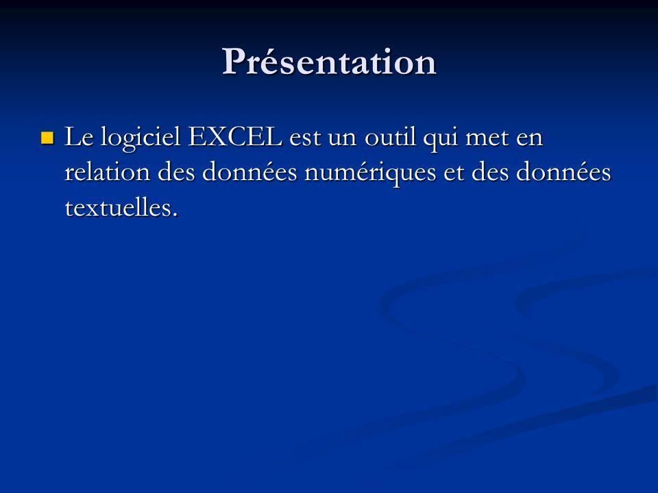 Présentation Le logiciel EXCEL est un outil qui met en relation des données numériques et des données textuelles.