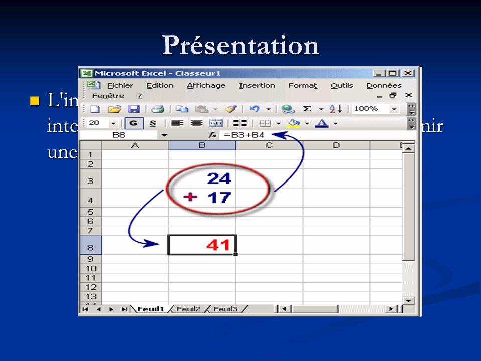 Présentation L intérêt de cet outil est de créer une interdépendance entre les données pour obtenir une réactivité lors des phases de recalcule.