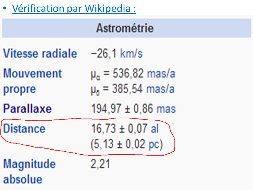 Vérification par Wikipedia :