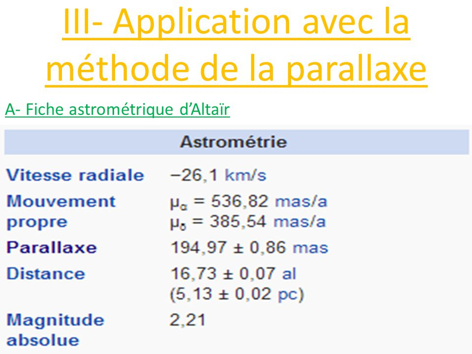 III- Application avec la méthode de la parallaxe