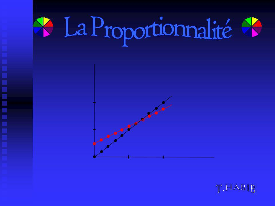 La Proportionnalité T.HABIB