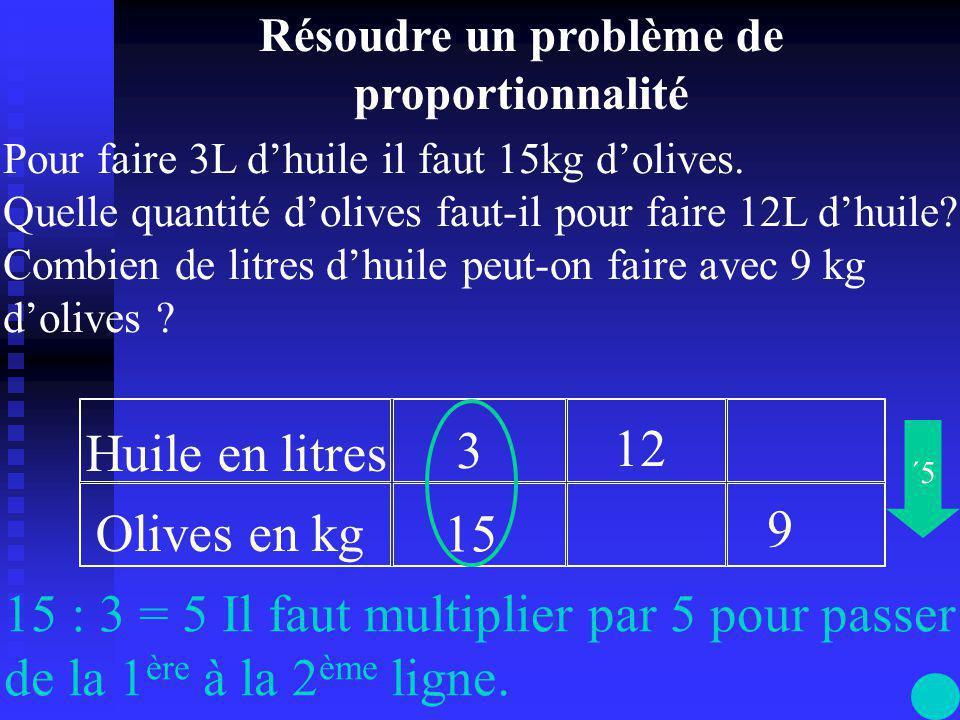 Résoudre un problème de proportionnalité