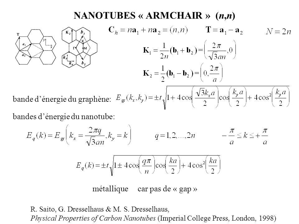 NANOTUBES « ARMCHAIR » (n,n)