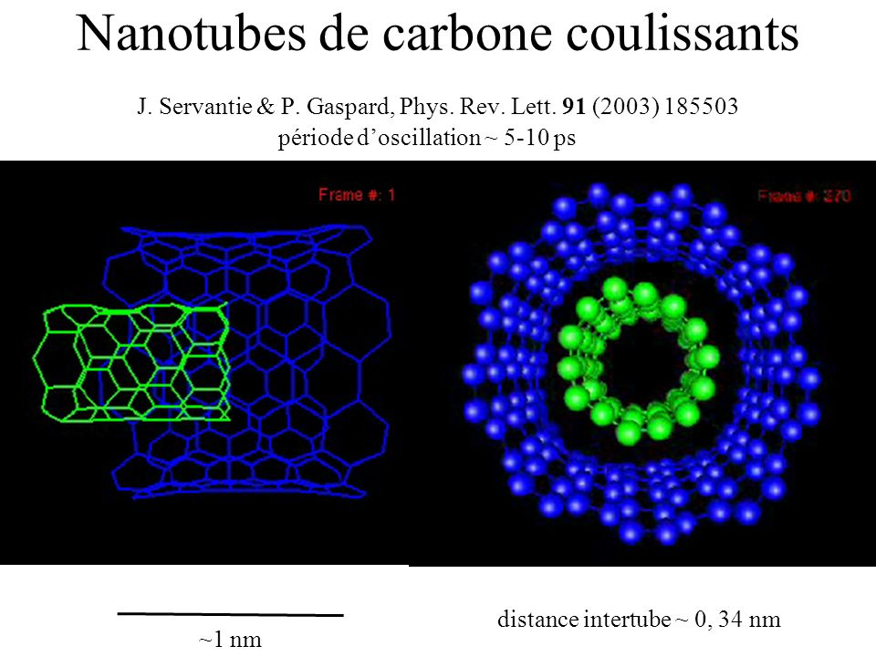 Nanotubes de carbone coulissants J. Servantie & P. Gaspard, Phys. Rev