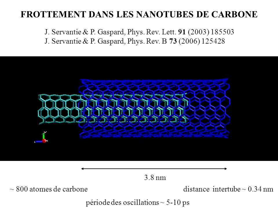 FROTTEMENT DANS LES NANOTUBES DE CARBONE