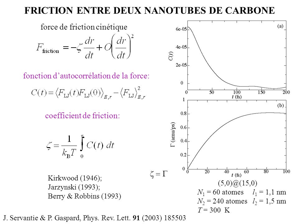 FRICTION ENTRE DEUX NANOTUBES DE CARBONE