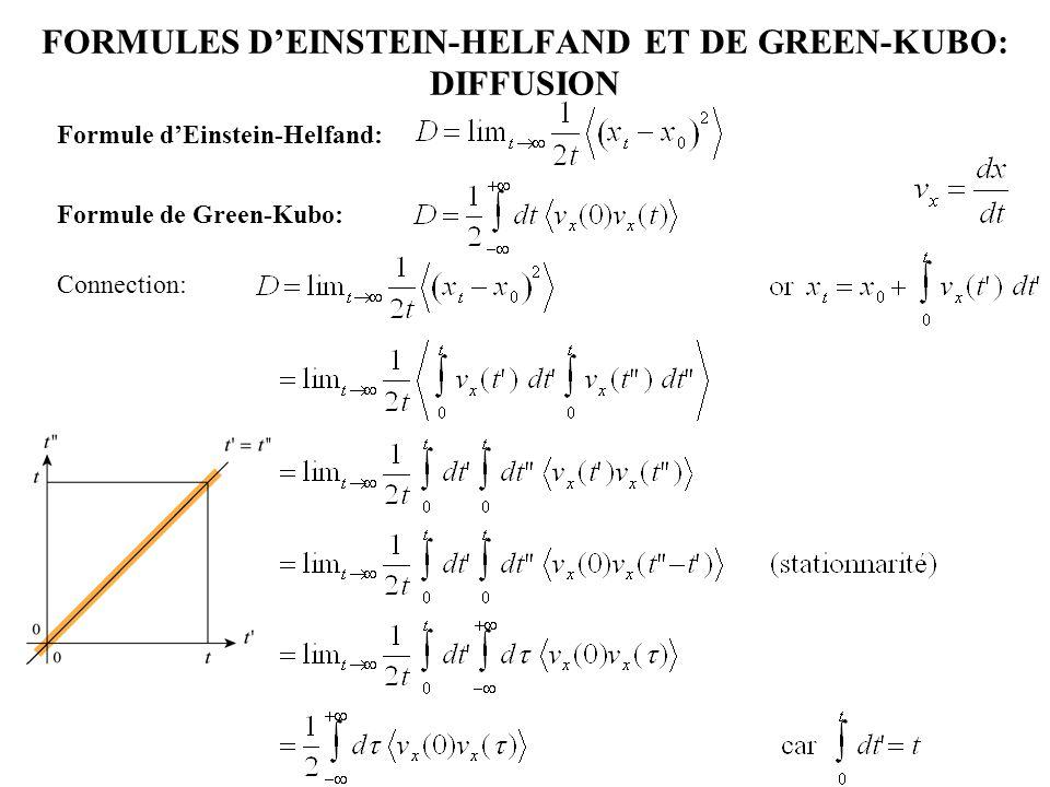 FORMULES D'EINSTEIN-HELFAND ET DE GREEN-KUBO: DIFFUSION