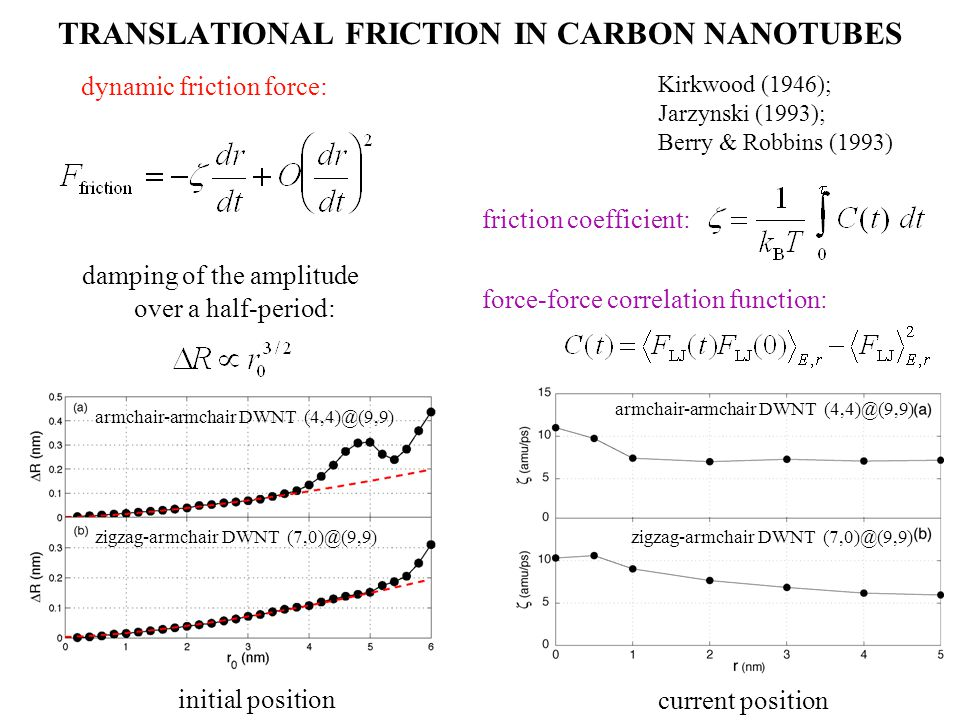TRANSLATIONAL FRICTION IN CARBON NANOTUBES