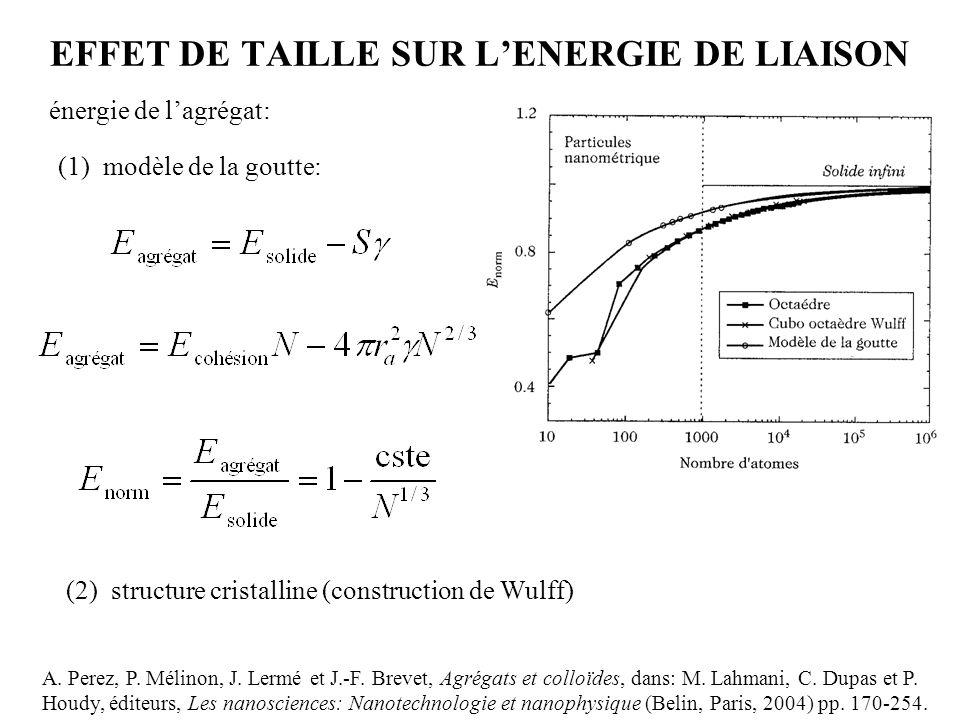 EFFET DE TAILLE SUR L'ENERGIE DE LIAISON