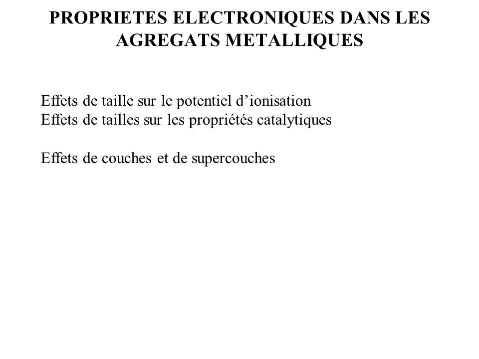 PROPRIETES ELECTRONIQUES DANS LES AGREGATS METALLIQUES