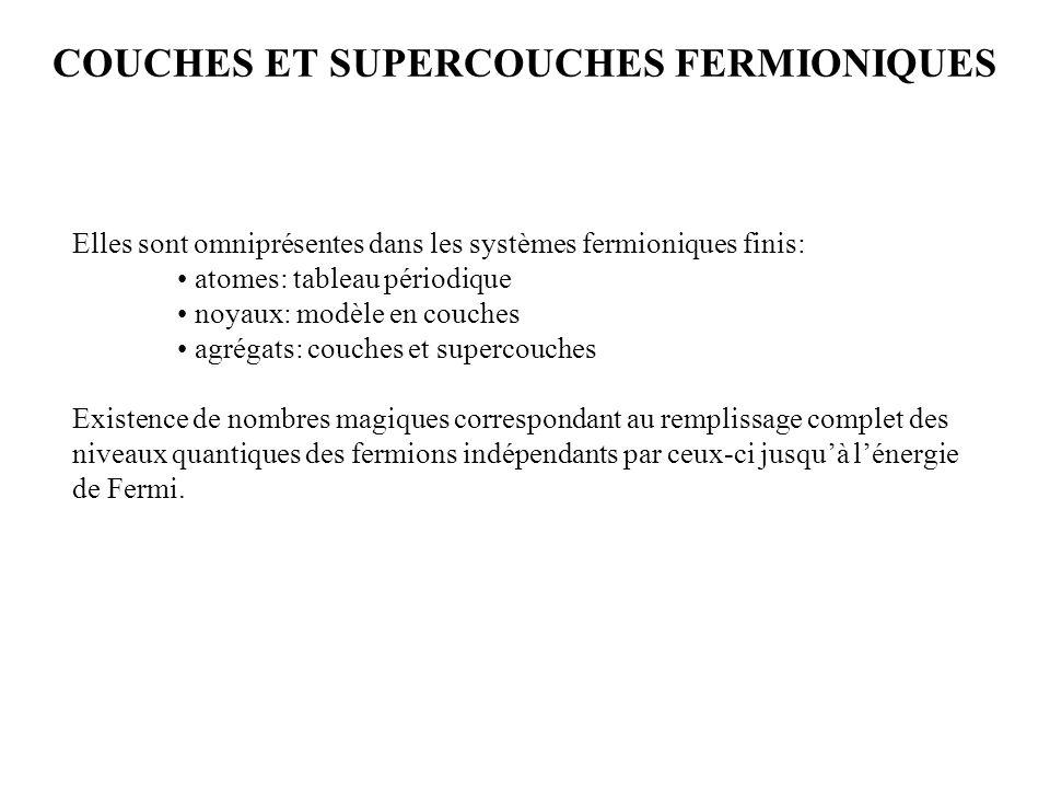 COUCHES ET SUPERCOUCHES FERMIONIQUES