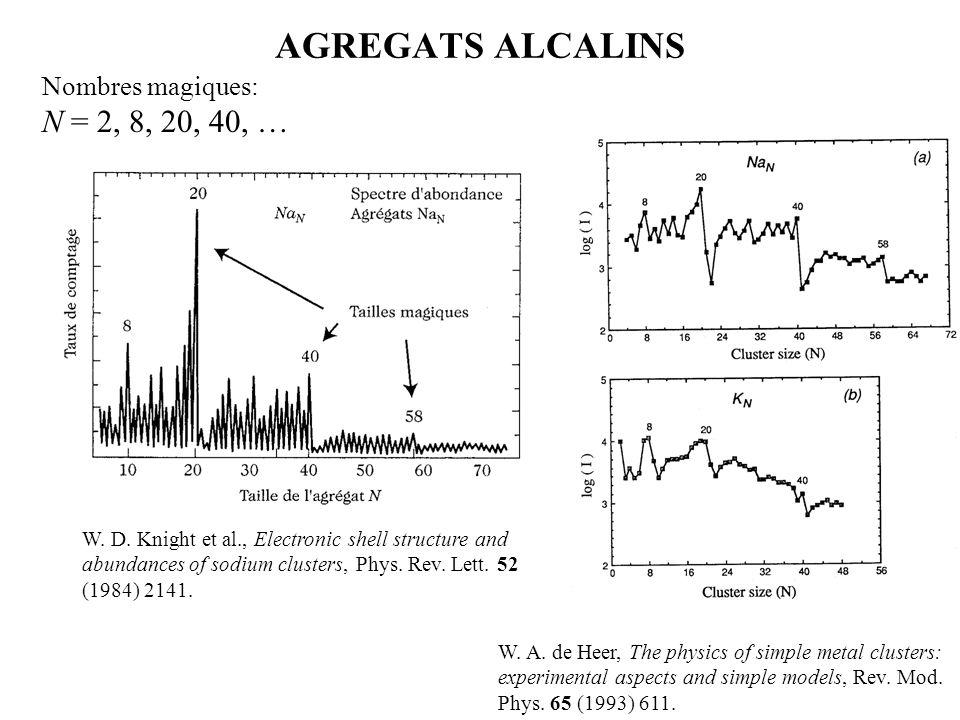 AGREGATS ALCALINS N = 2, 8, 20, 40, … Nombres magiques: