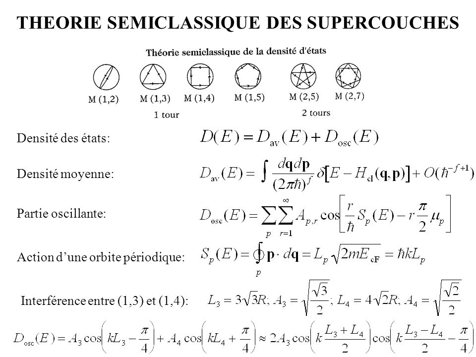 THEORIE SEMICLASSIQUE DES SUPERCOUCHES