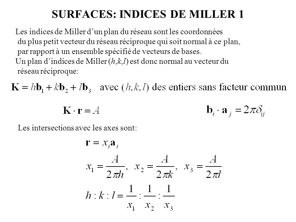 SURFACES: INDICES DE MILLER 1
