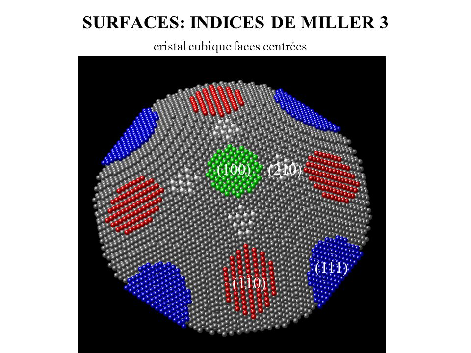SURFACES: INDICES DE MILLER 3