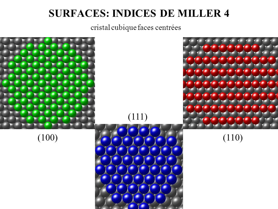 SURFACES: INDICES DE MILLER 4