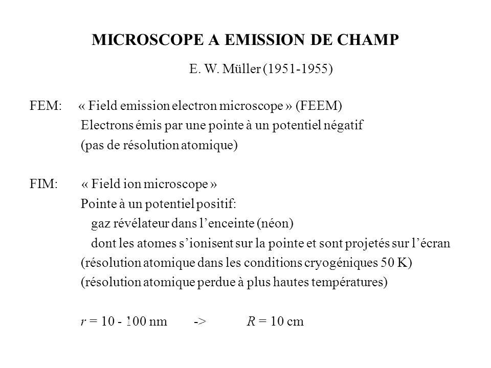 MICROSCOPE A EMISSION DE CHAMP