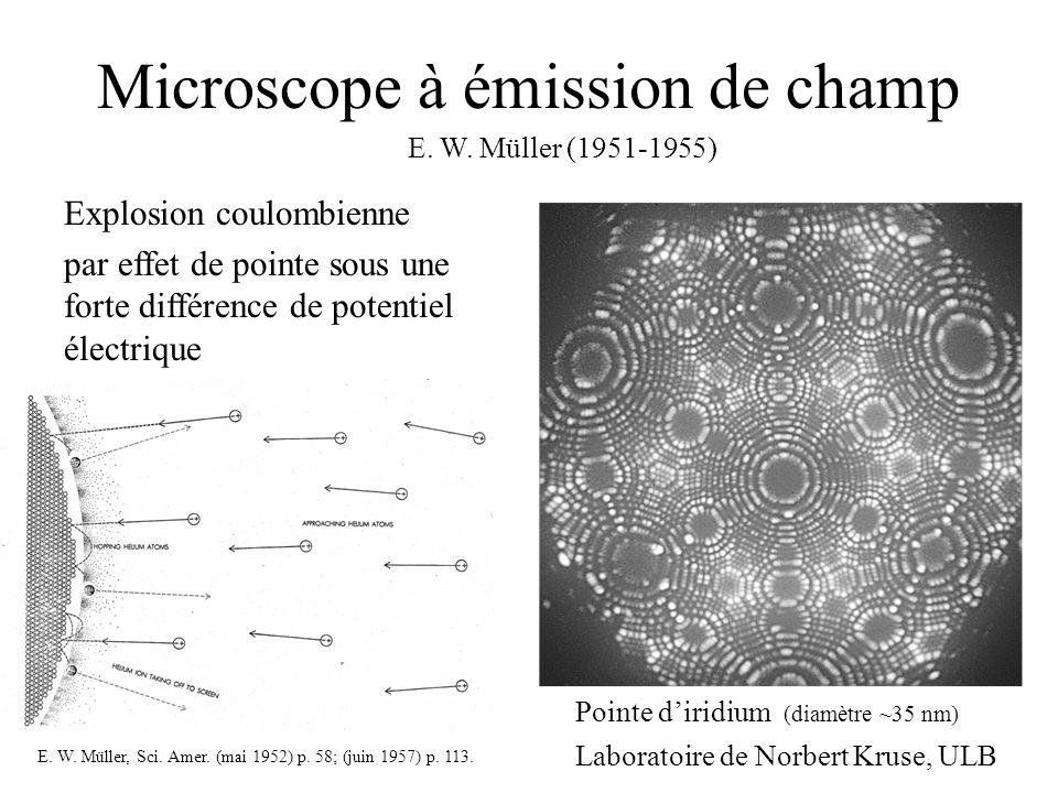 Microscope à émission de champ