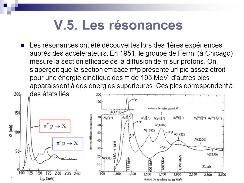 V.5. Les résonances