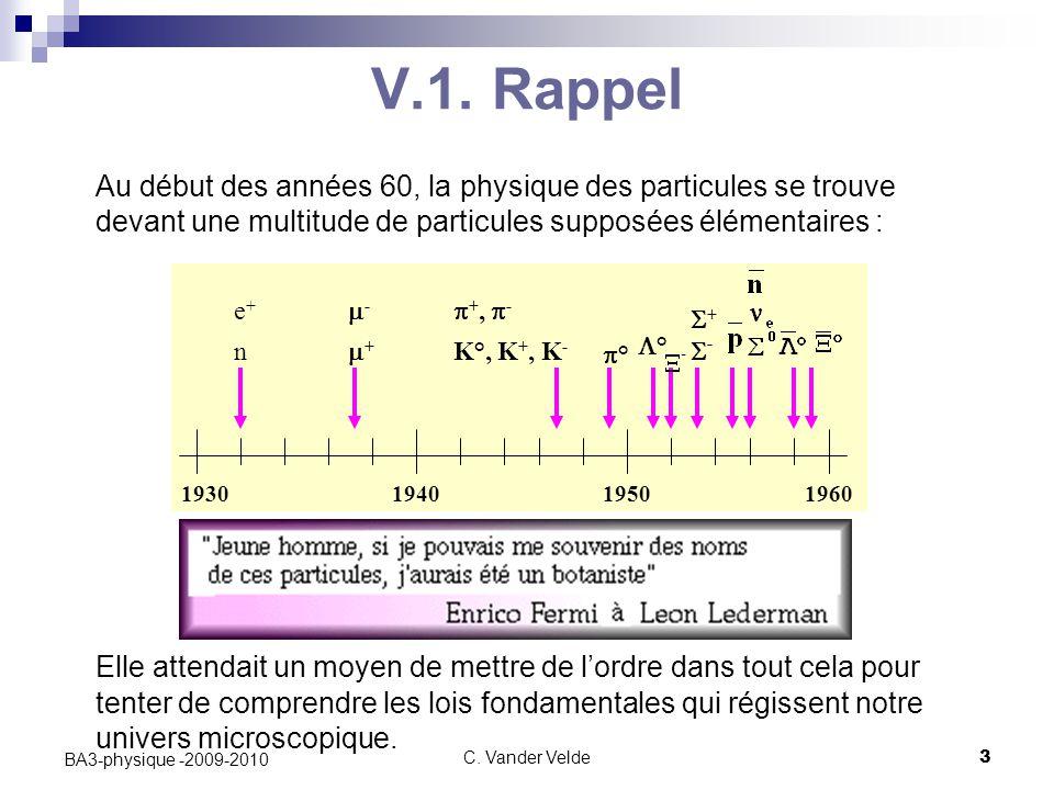V.1. Rappel Au début des années 60, la physique des particules se trouve devant une multitude de particules supposées élémentaires :