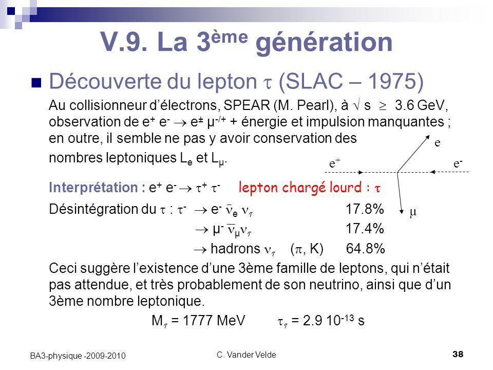 V.9. La 3ème génération Découverte du lepton t (SLAC – 1975)