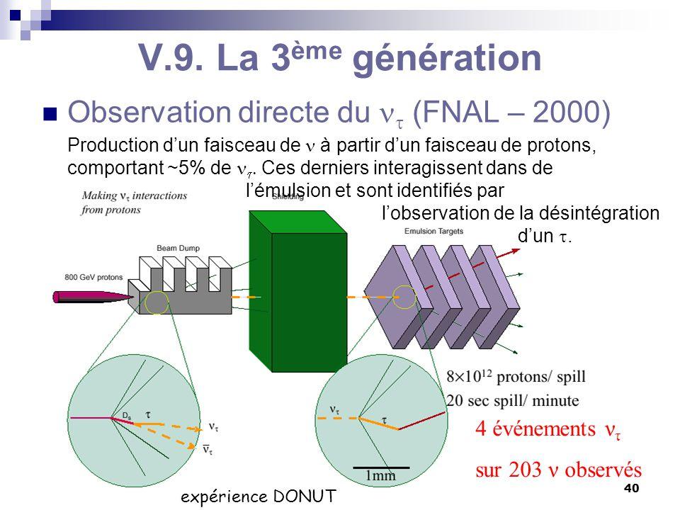 V.9. La 3ème génération Observation directe du nt (FNAL – 2000)