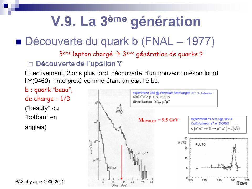3ème lepton chargé  3ème génération de quarks