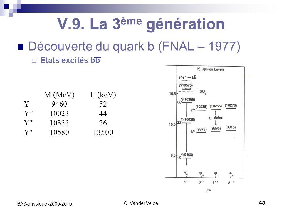 V.9. La 3ème génération Découverte du quark b (FNAL – 1977)