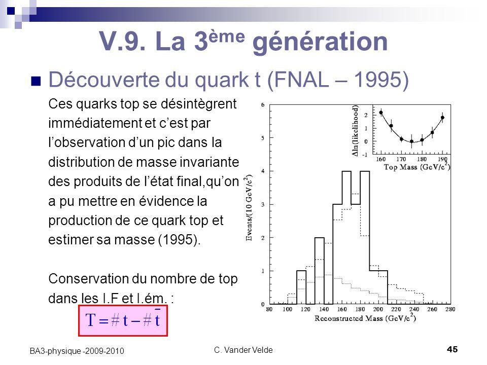 V.9. La 3ème génération Découverte du quark t (FNAL – 1995)