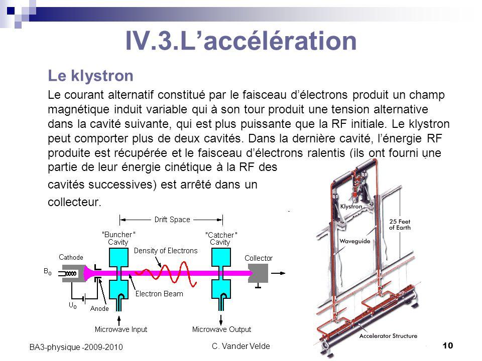 IV.3.L'accélération Le klystron