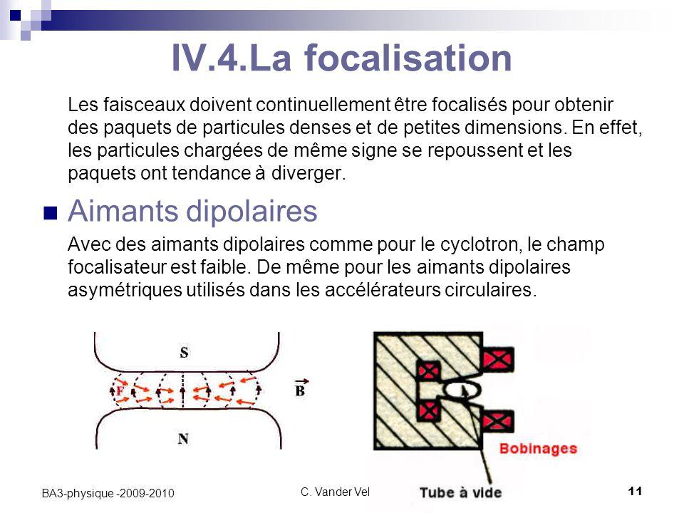 IV.4.La focalisation Aimants dipolaires