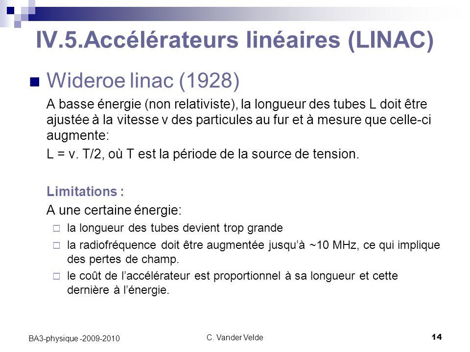 IV.5.Accélérateurs linéaires (LINAC)