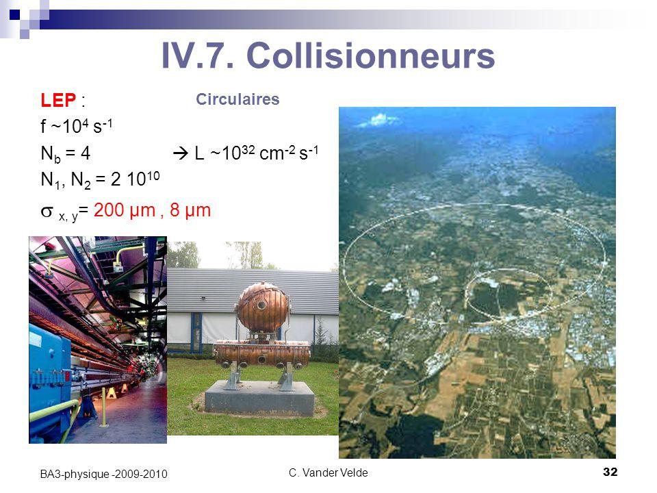 IV.7. Collisionneurs s x, y= 200 µm , 8 µm LEP : f ~104 s-1