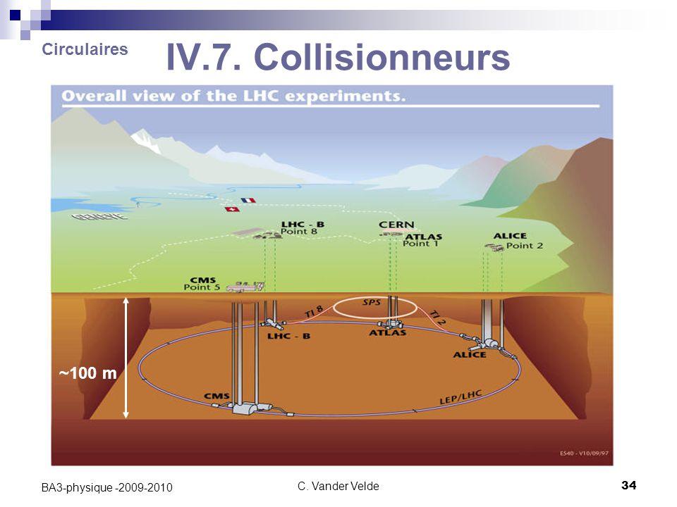 IV.7. Collisionneurs Circulaires ~100 m BA3-physique -2009-2010