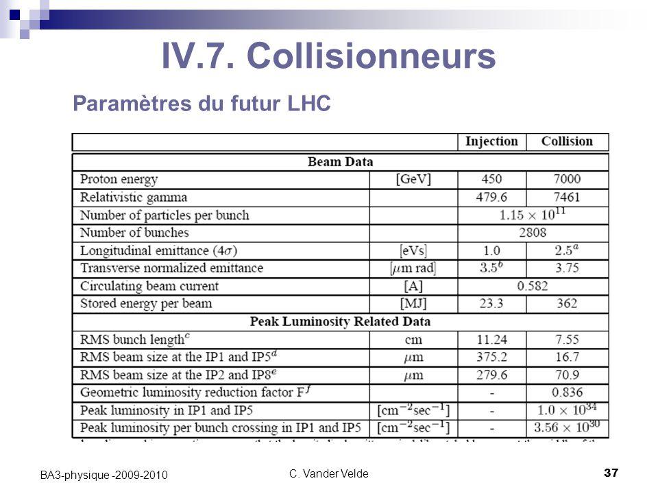 IV.7. Collisionneurs Paramètres du futur LHC BA3-physique -2009-2010